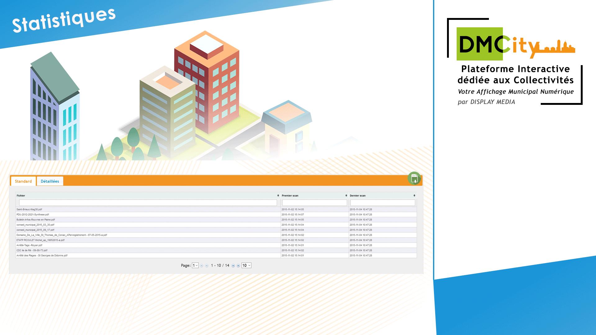 Plateforme Interactive Collectivités | Statistiques